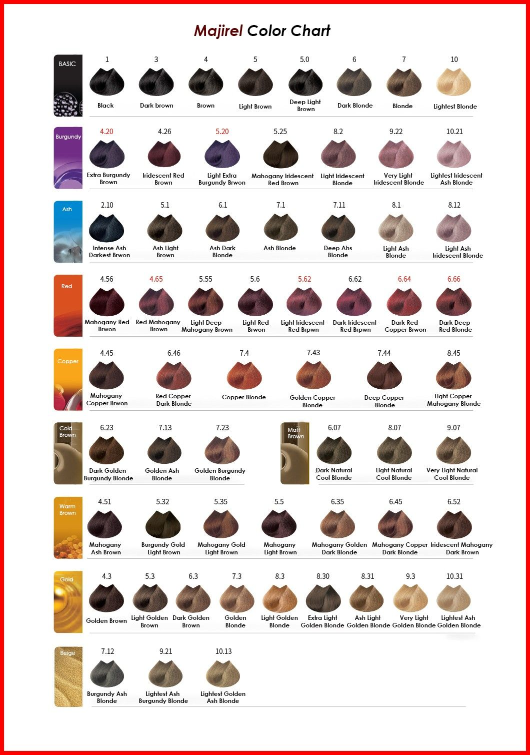 Loreal Dialight Chart 2020 Big 260 3 Kb Picture Loreal Hair Color Chart Hair Color Chart Professional Hair Color Chart