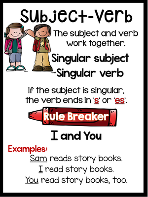 Subject Verb Agreement Writing Pinterest Subject Verb