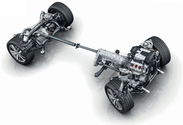 Audi R8 Drivetrain Google Search