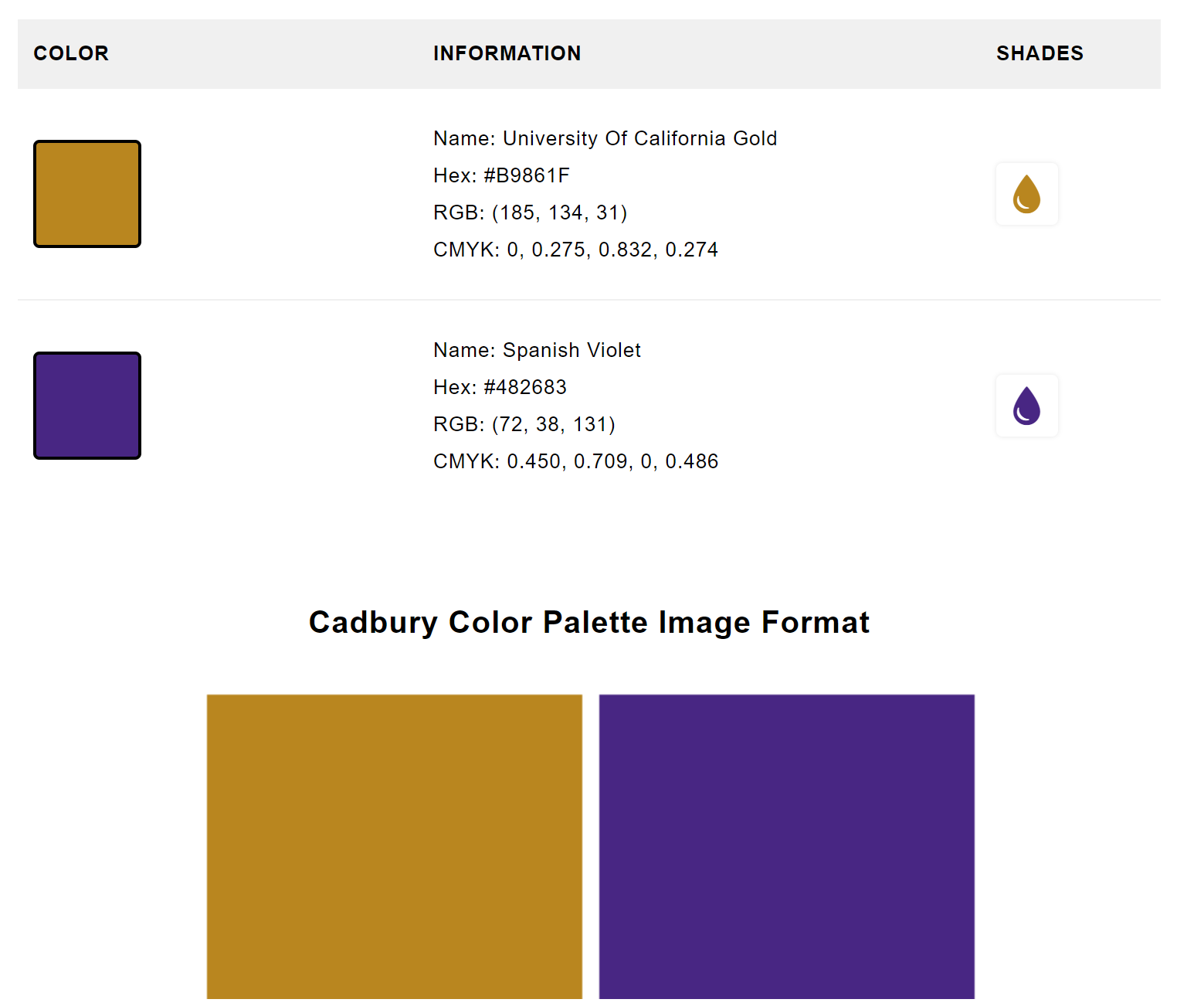Cadbury Color Branding Guide Color Cadbury Branding