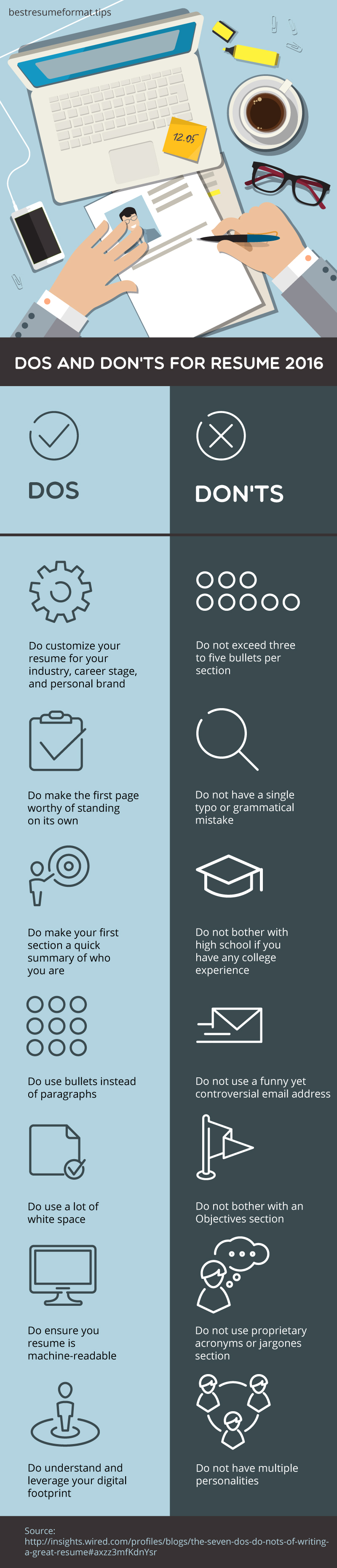 Best Resume Format 2016 explains the best ways to make