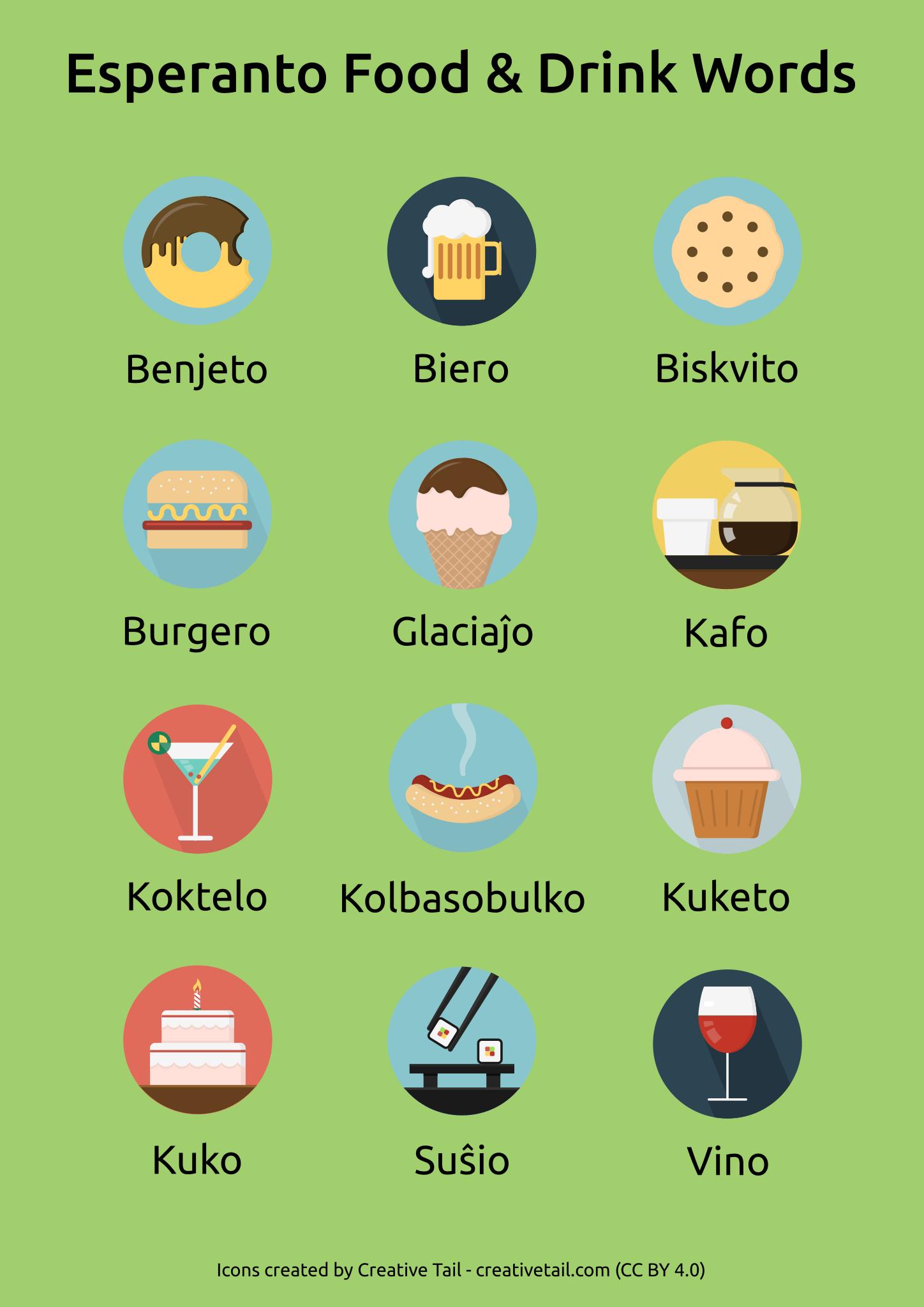 Esperanto food & drink words | Let's Learn Esperanto ...