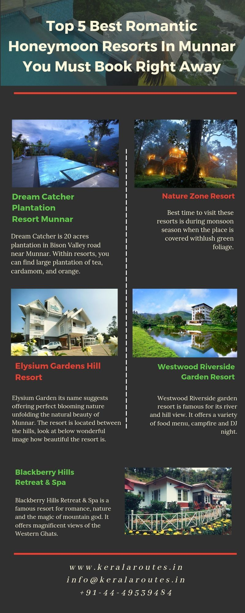 Elysium Gardens Hill Resorts Munnar Kerala
