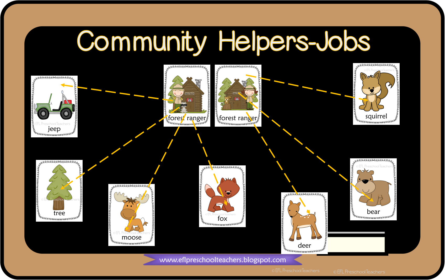 Esl Community Helpers Mind Map In