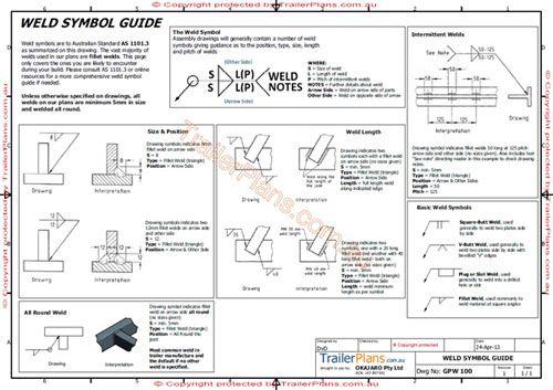 Weld Symbols Explained Trailer plans, Symbols and Blacksmithing - new blueprint book for welders