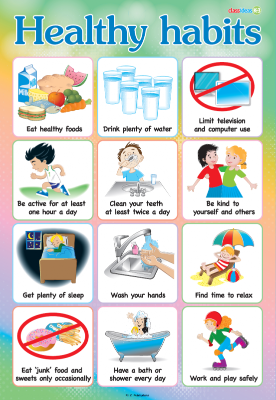 Poster On Healthy Food Habits