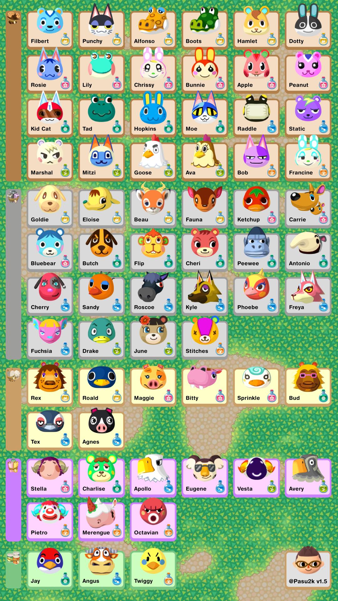 Pin By Tiffany Bittencourt Silva On Gaming Animal Crossing Pocket Camp Animal Crossing Animal Crossing Pc