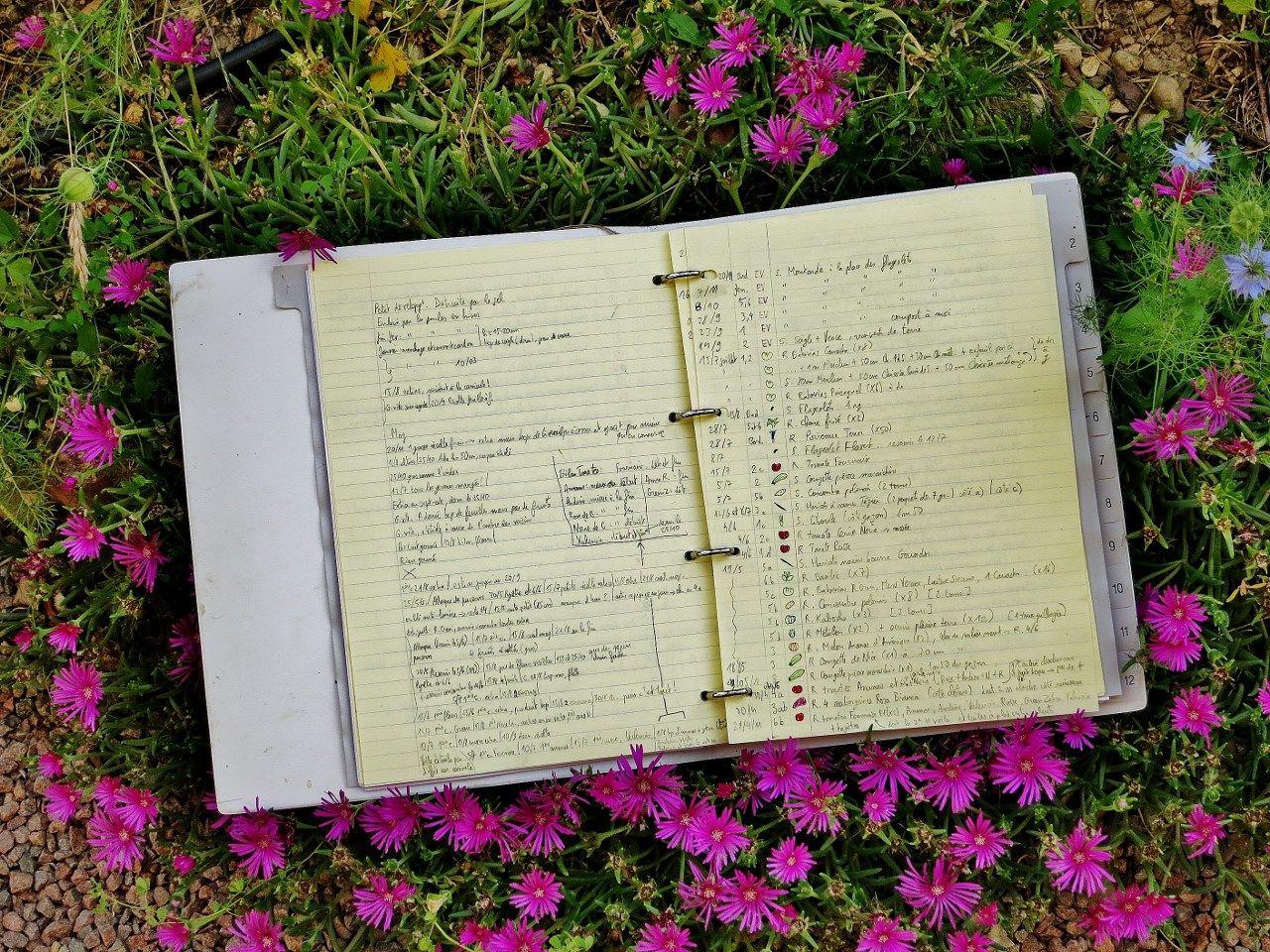 Mon Cahier De Jardin Potagerdurable Com Mon Cahier Cahier Jardins