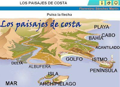 Paisaje De Costa Maquetas De Paisajes Paisaje Geografico Paisajes