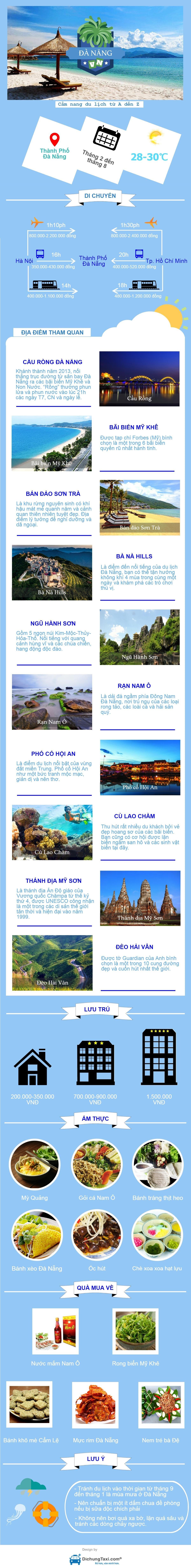 Du lịch Đà Nẵng: Cẩm nang du lịch từ A đến Z [Infographic]