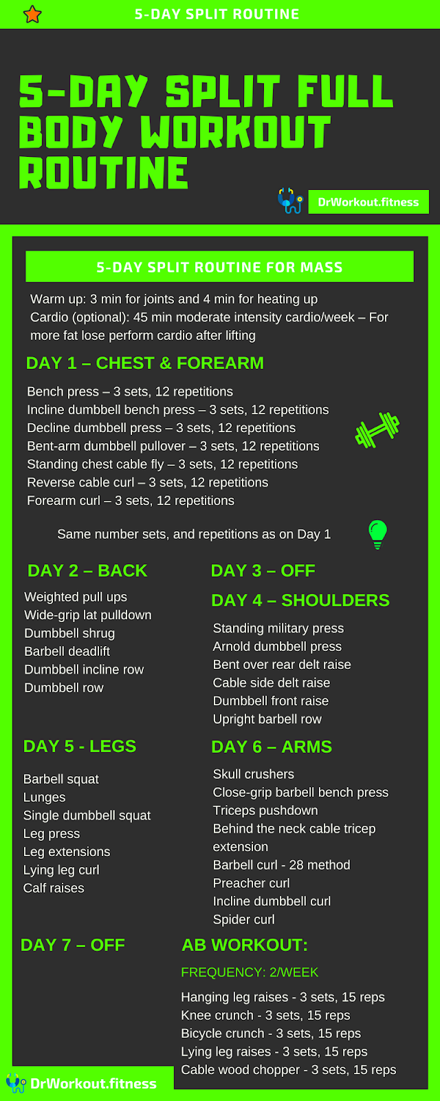 5 Day Split Workout Routine | Workout | Full body workout ...