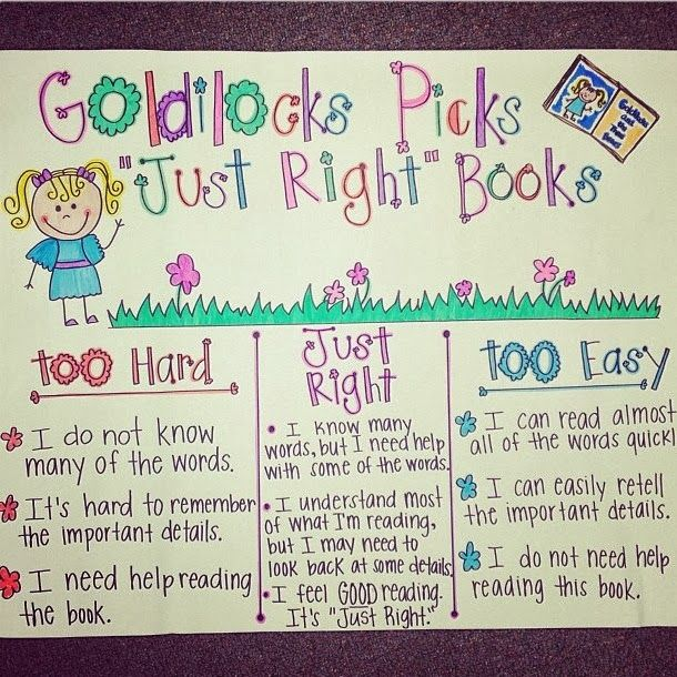 Just right books anchor chart for read to self also students often find it difficult remember check  book before rh pinterest