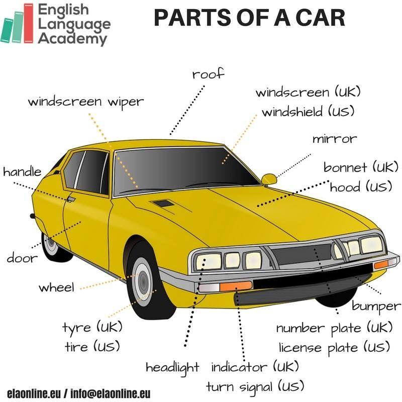 Car Design Software - Car Designing Software - 3D Car ...