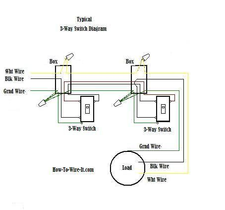 3 way switch wiring diagram lectricit home. Black Bedroom Furniture Sets. Home Design Ideas