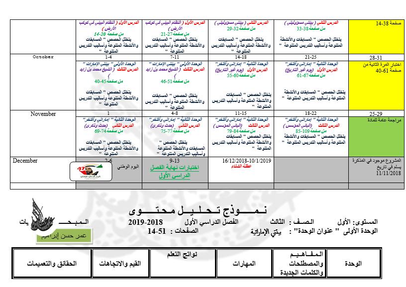الخطة الفصلية نموذج تحليل المحتوى للصف الثالث مادة الدراسات الاجتماعية والتربية الوطنية Map Map Screenshot