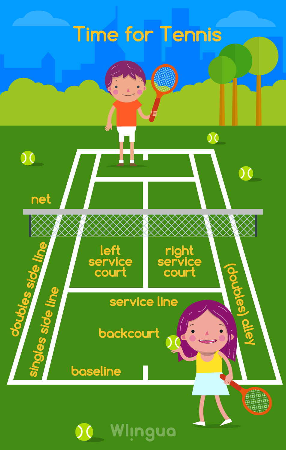 Sometimes It Is Hard To Follow A Conversation Or Show About Tennis It Helps To Become Familiar With The Main Parts Of Tennis Learn Spanish Online Tennis Nets