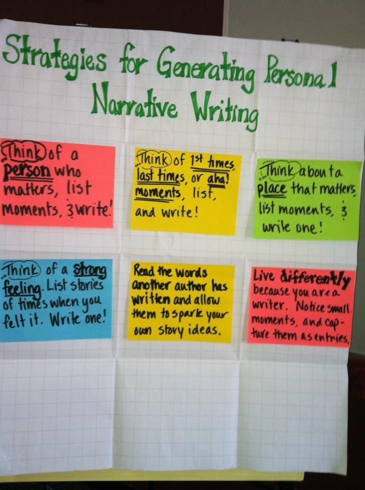 Strategies For Generating Personal Narrative Writing Narrative