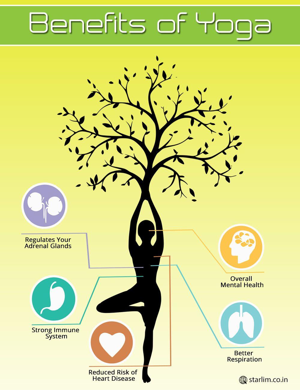 Creative Design Graphic Designer Psd Graphic Designer Logo Social Media Poster Deign Creative Graphic Design Yoga Teacher Training Creative Graphics