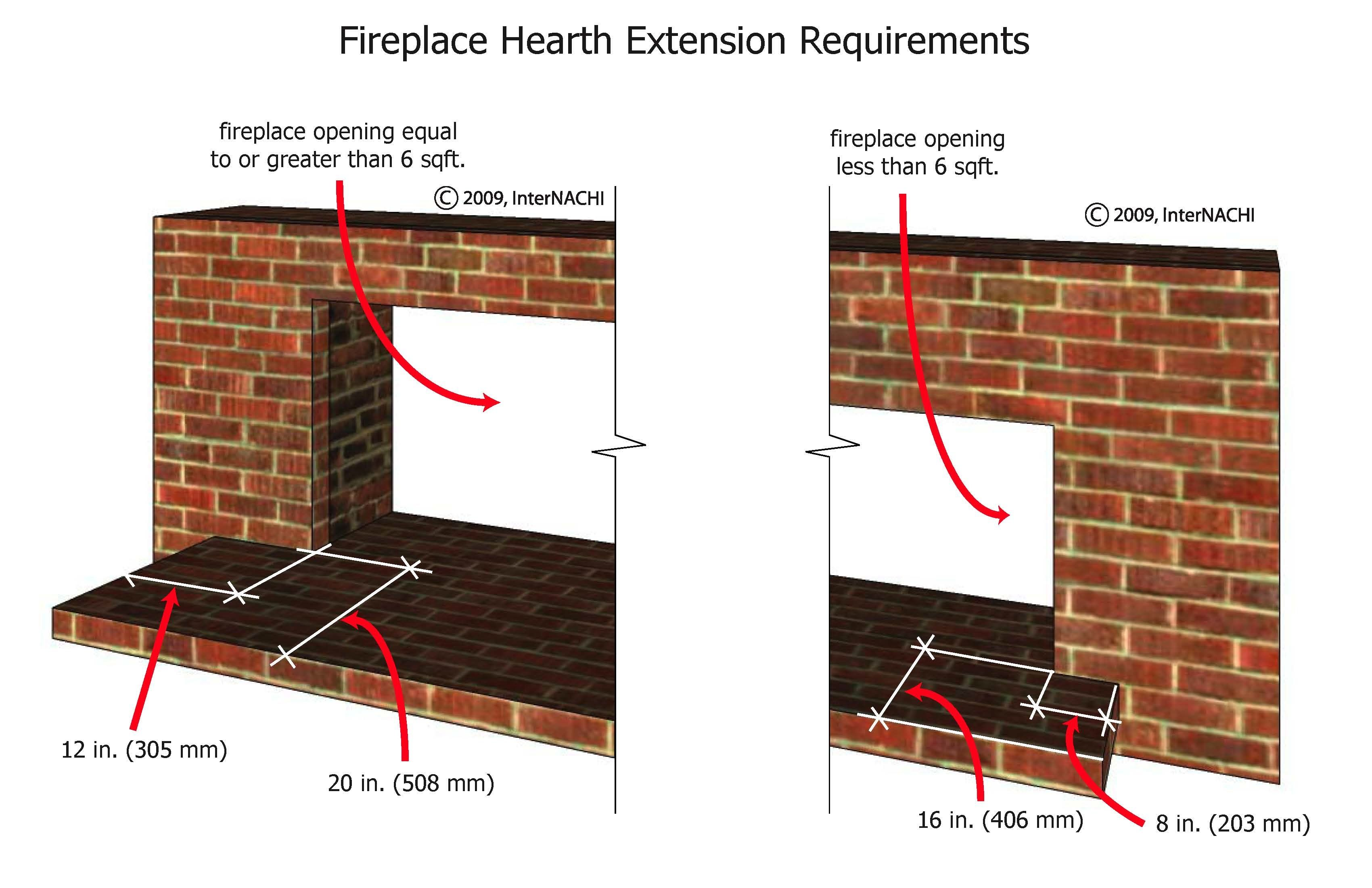 Hearth Extensions Fireplace Hearth Hearth Fireplace