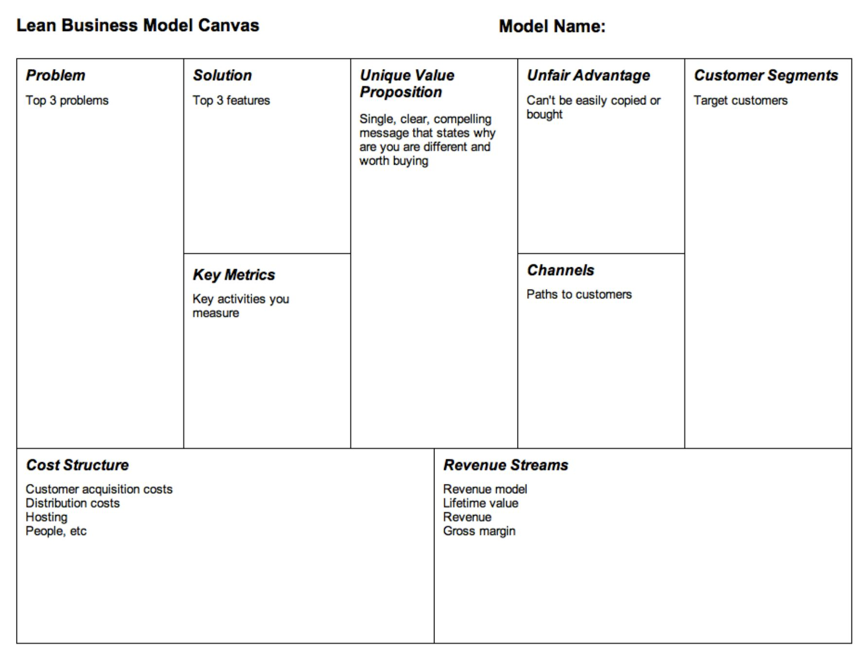 Lean Business Model Canvas in 2020 Startup business plan