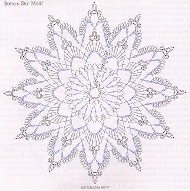 FREE DIAGRAM ~ | crocheting | Pinterest | Schneeflocken, Häkeln und ...