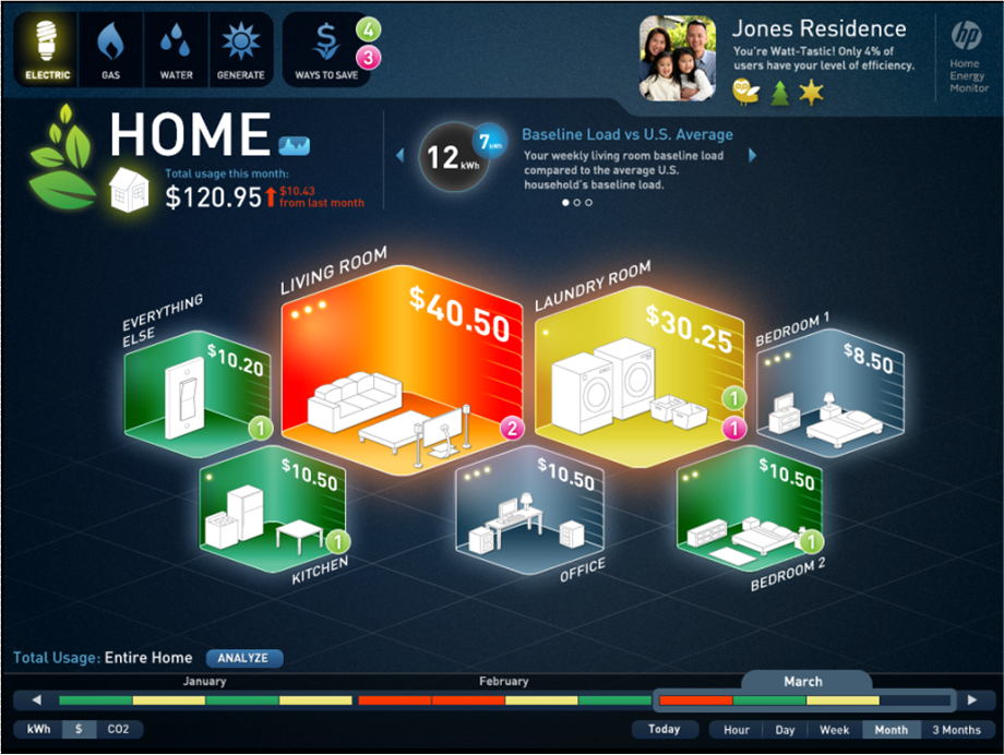 Smart House Ui Pinterest Smart House Ui Ux And Ui