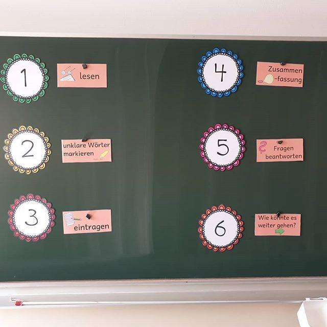 Kennenlernen 1. klasse