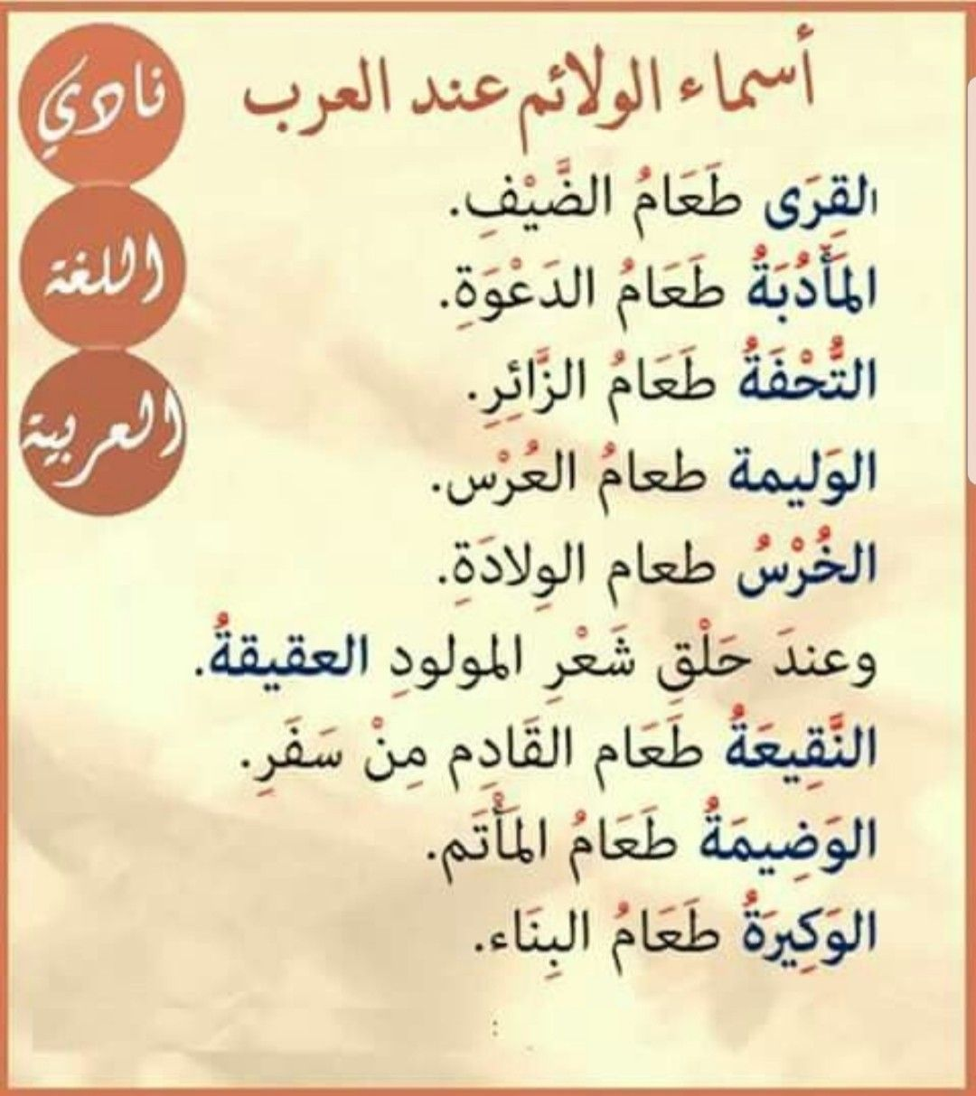 Pin By صآحبهه الليـل On معلومات عامه لغه عربيه Life Lesson Quotes Words Quotes Words