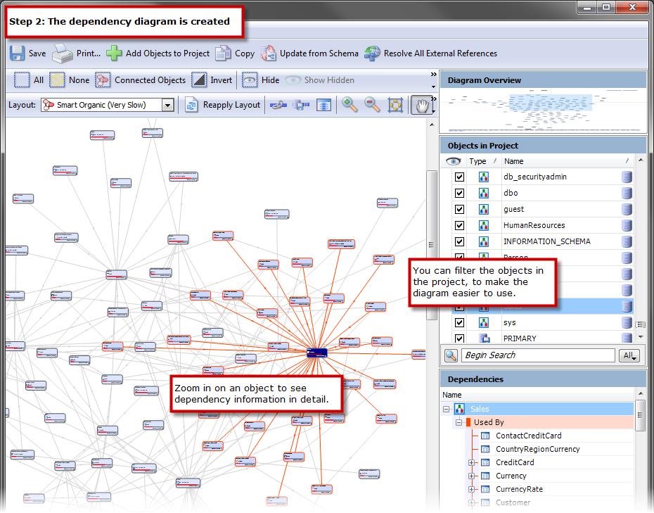 Redgate Sql Dependency Tracker V3 1 4 1280 Sql Sql Server