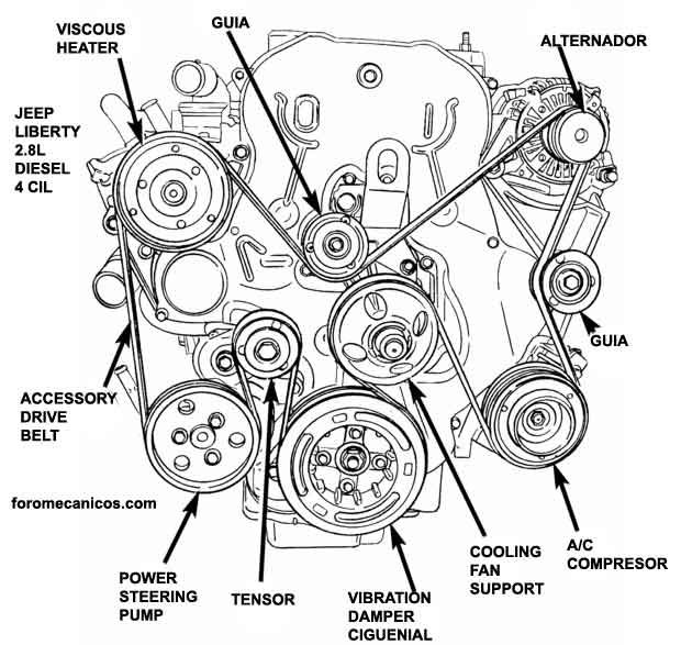 2004 jeep liberty sport engine diagram