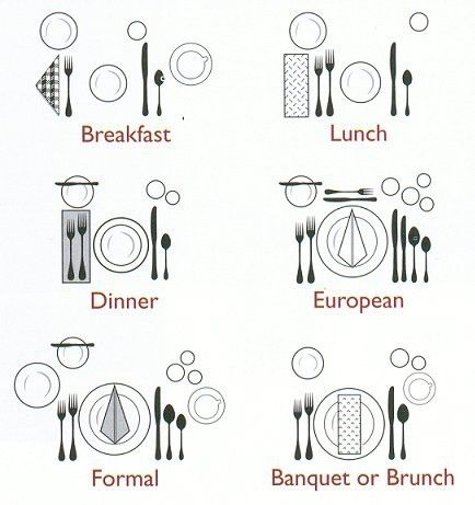 Proper Ways to Set a Table.great since my girls and I are OBSESSED with formal dinner parties )  sc 1 st  Pinterest & Love it! Great cheat sheet. | Hostess | Pinterest | Table etiquette ...