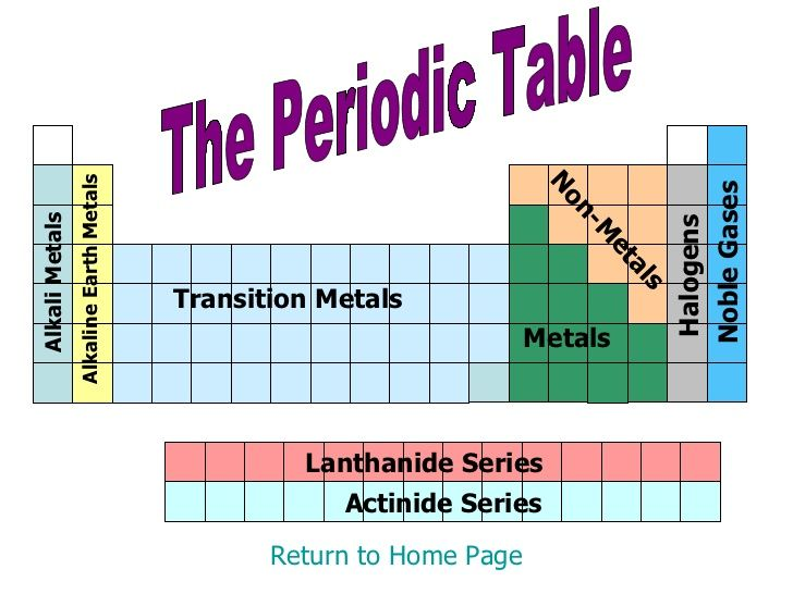 Periodic table 16 728g 728546 periodic table of the elements periodic table 16 728g 728546 urtaz Gallery