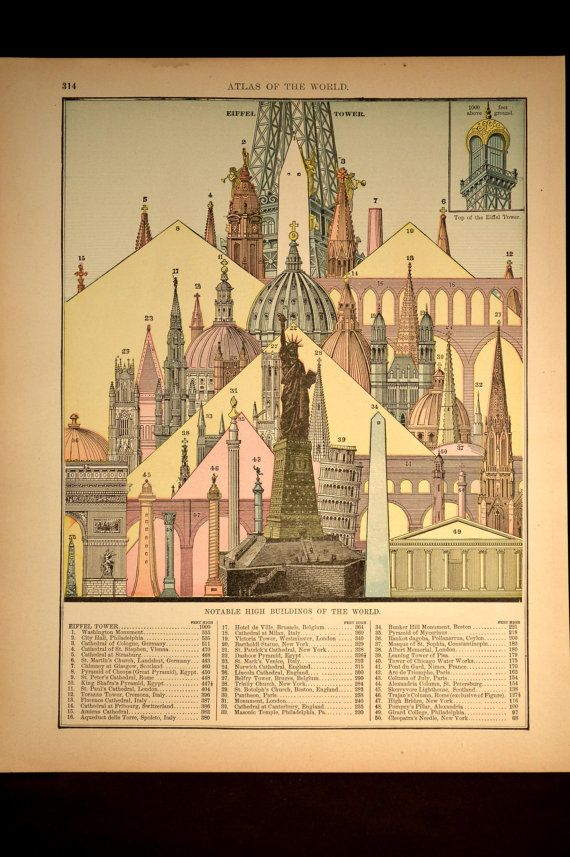 Antique Tallest Building Diagram Chart Highest Early 1900s