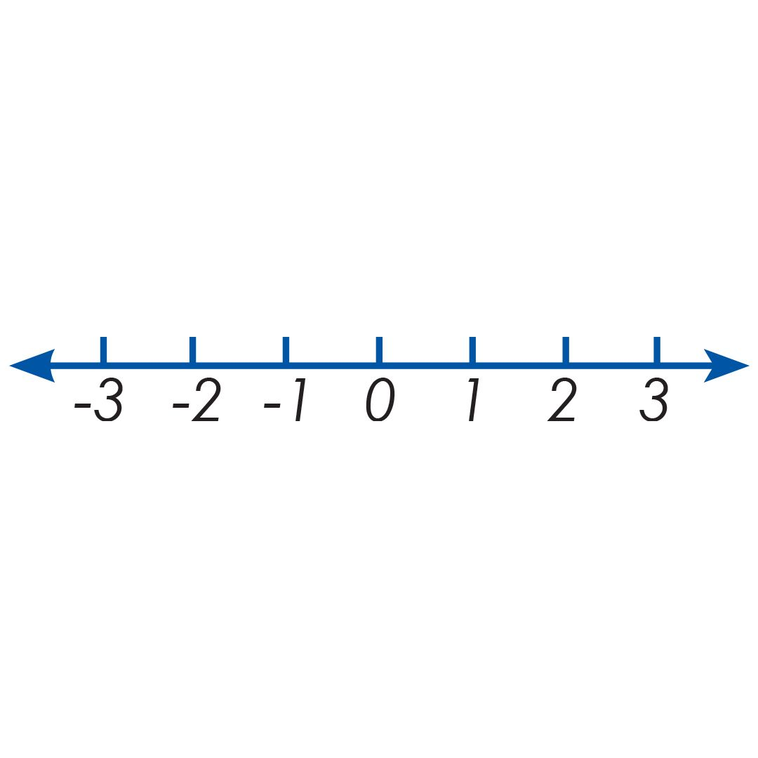 Visual Math Dictionary In