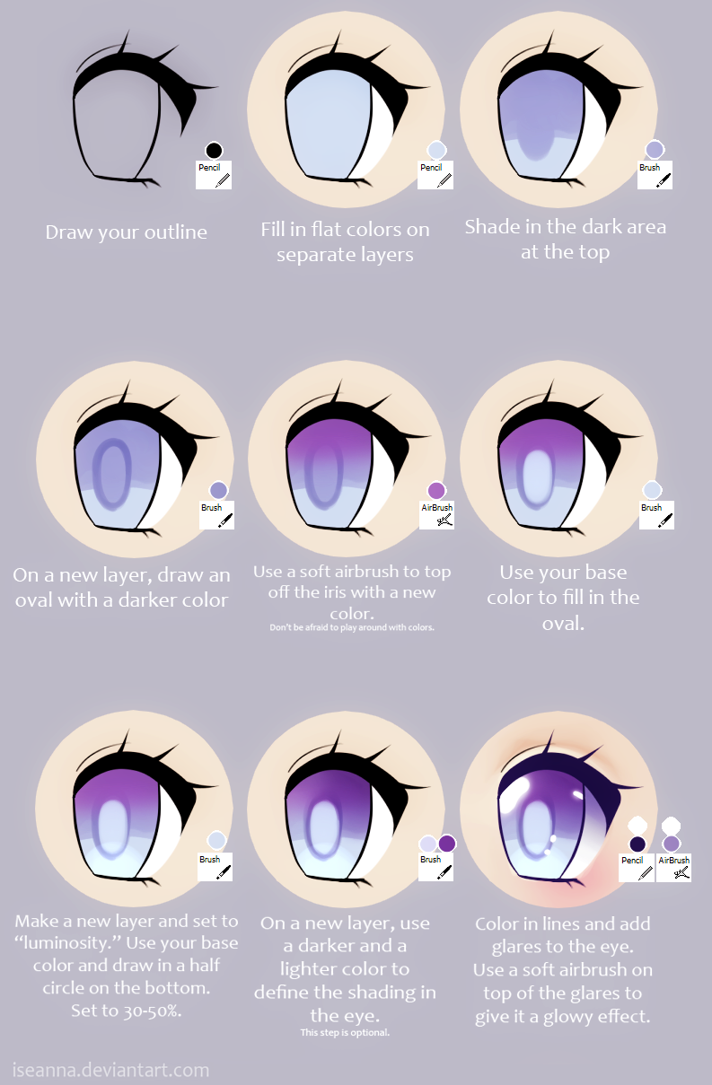 Anime Eye Tutorial by on