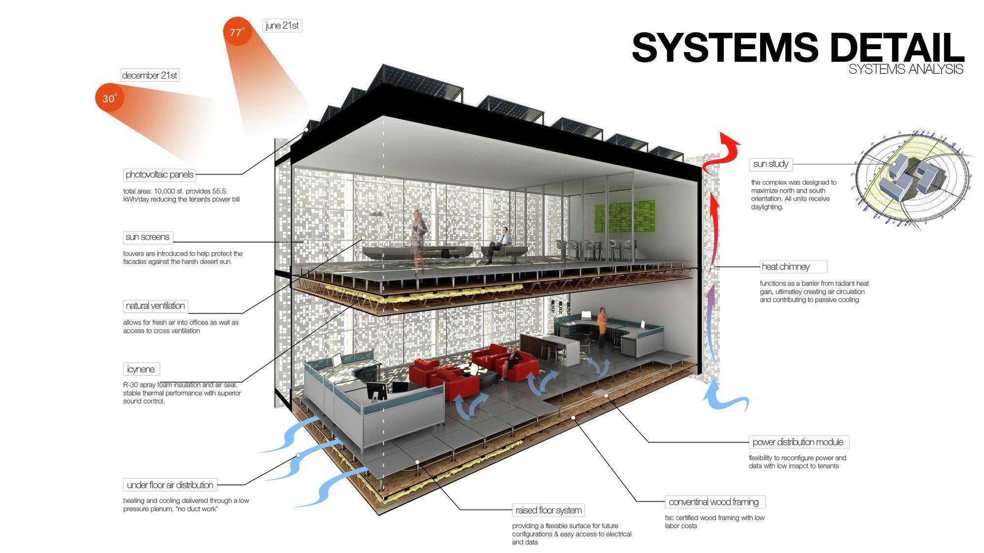 Gallery Of Qlab Assemblagestudio 2 Solar Architecture Solar