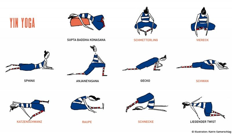 Essays | Yin yoga, Yoga, Yoga ausbildung