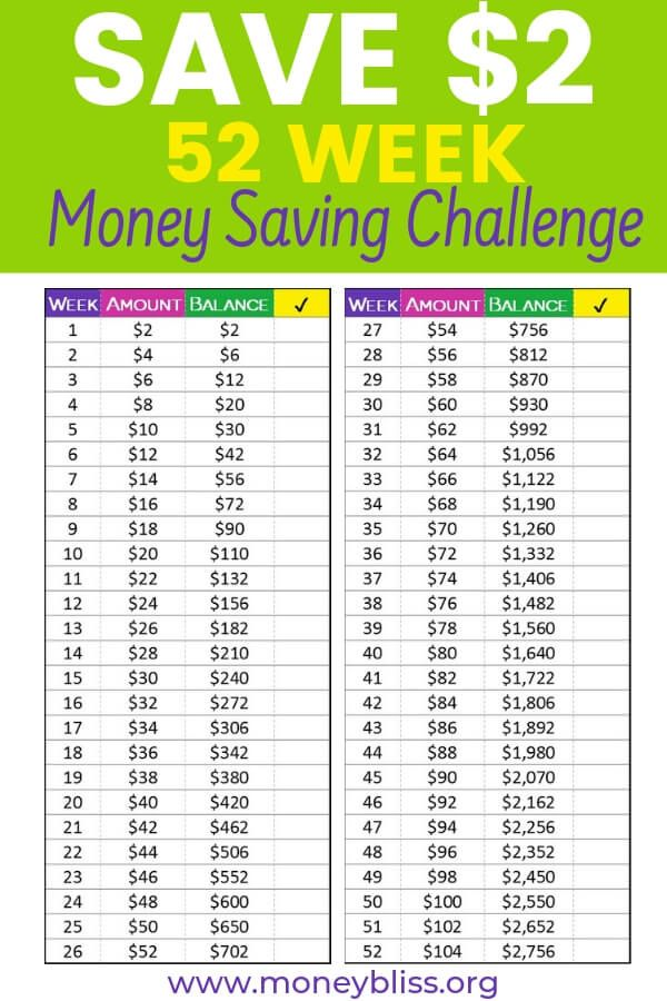 Handpick the 52 Week Money Saving Challenge for You is part of 52 week money saving challenge, Money saving challenge, Savings challenge, Saving money, Money saving tips, Money challenge - This is your money journey! Pick from the different 52 Week Money Saving Challenge  $1000, $2000, $5000, or $10000  Plus get your free printable