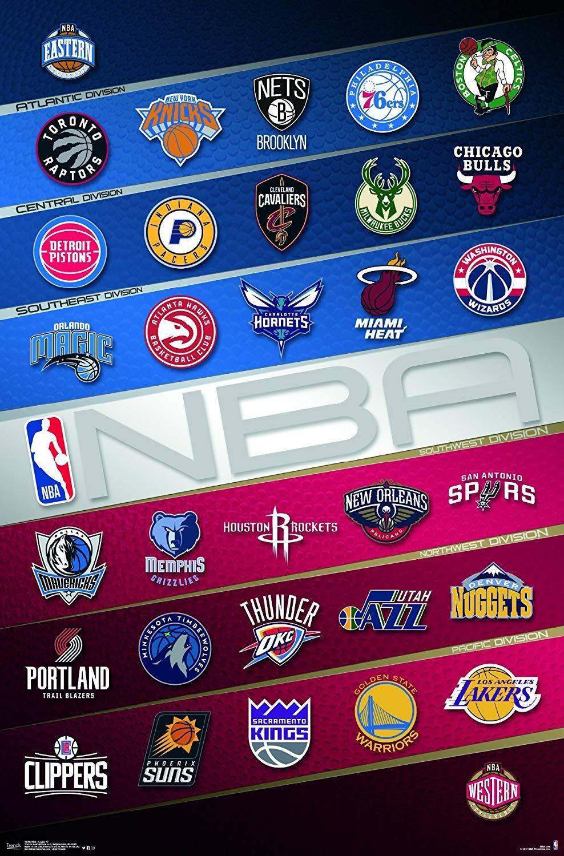 Nba Super Logos 22x34 Premium Basketball Poster Nba Basketball Nba Logo Nba Basketball Teams