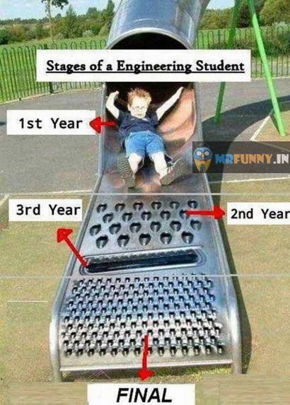 3e10f800 Civil Engineer College Life Funny | Funny Gag | Architecture student ...