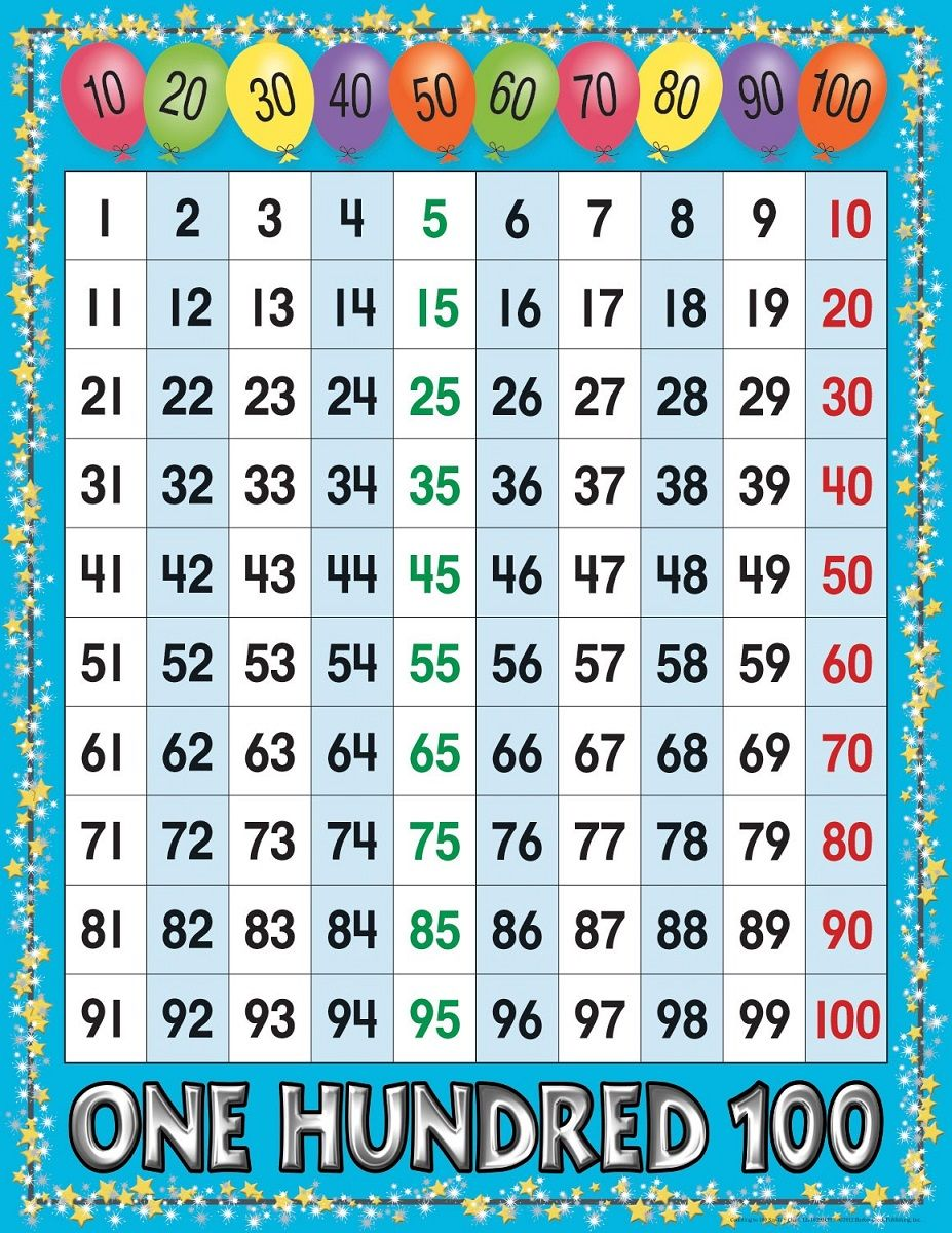 This is a photo of Tactueux Printable Number Chart 1-100