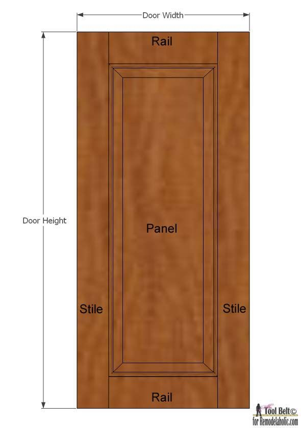 Build Your Own Custom Raised Panel Cabinet Doors For Your Home Or Projects Great Tutorial To