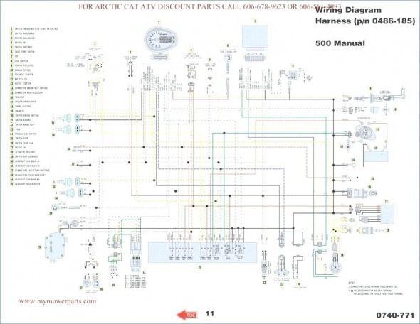 Brilliant Ranger Boat Trailer Wiring Diagram Diagram Trailer Wiring Wiring 101 Cajosaxxcnl