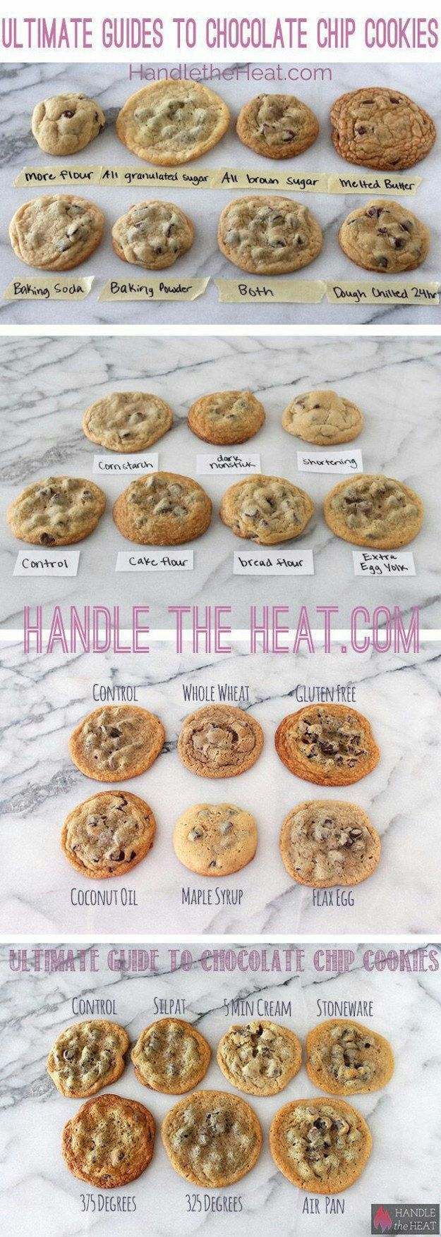 27 Baking Infographics that All Bakers Need #cookietips