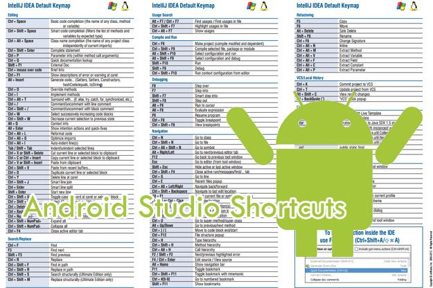 android-studio-tutorial-free-shortcuts-software | App