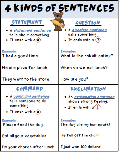 4 Kinds of Sentences Poster Freebie | Teacher's Take-Out Freebies
