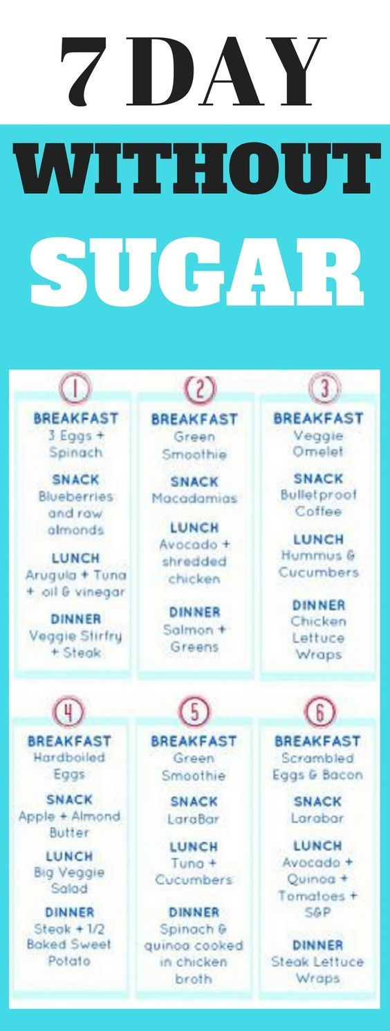 7-Day Sugar Detox Menu Plan and Lose 30 lbs | Health | Sugar