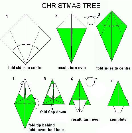 Requirement 1 T Learn The Basics Of 3 Crafts Listed Pg 170 Make 1 Of Each Origami Origami Christmas Tree Christmas Origami Origami Easy