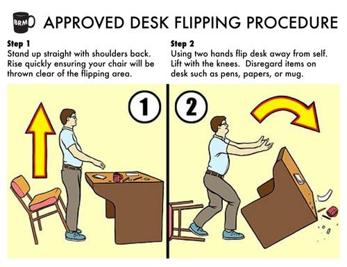 Approved desk flipping procedure | Funny | Pinterest | The guys ...