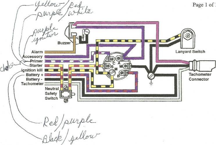 Honda Marine Wiring Diagram